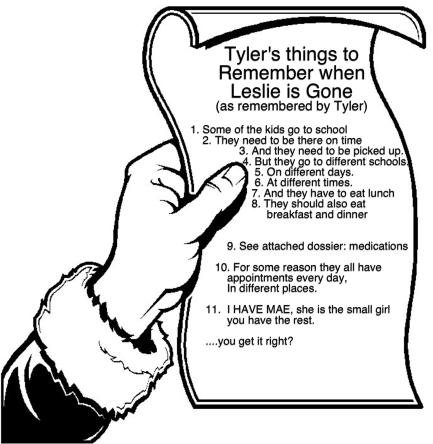 tylers list