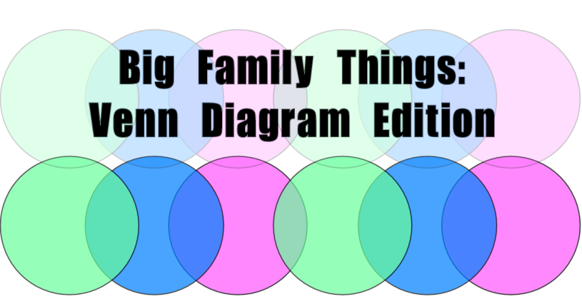 Big Family Things Venn Diagram Edition Unremarkable Conjecture